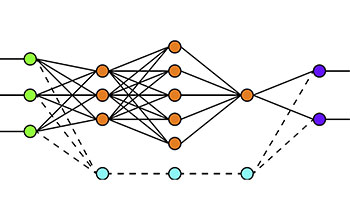 A deep learning network