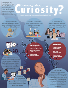 "Infographic showing the study conducted by Lydon-Staley et al., 2020 on mapping ""the busybody"" and ""the hunter"" curiosity styles through Wikipedia browsing. Their research shows the diversity of information seeking and gives insight into how our state of well-being may influence our curious practice and vice versa."