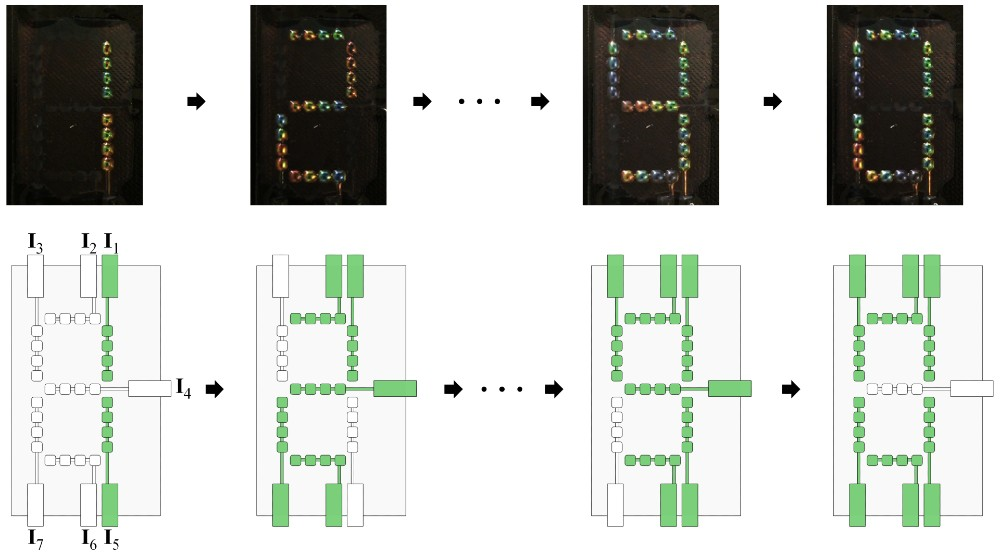A diagram showing how the researchers are able to arrange their pixels in the style of a seven-segment display
